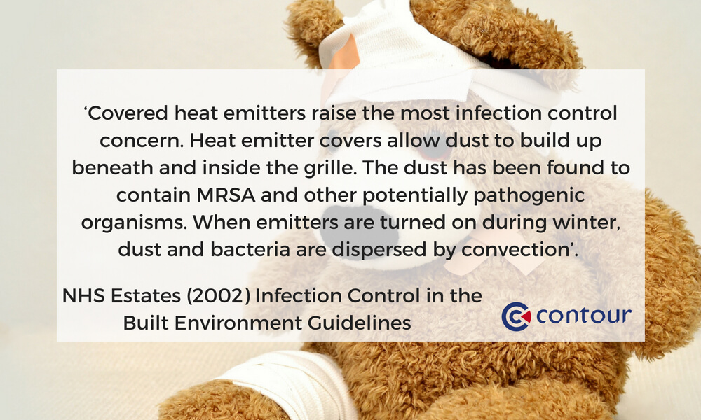 Covered heat emitters raise the most infection control concern.